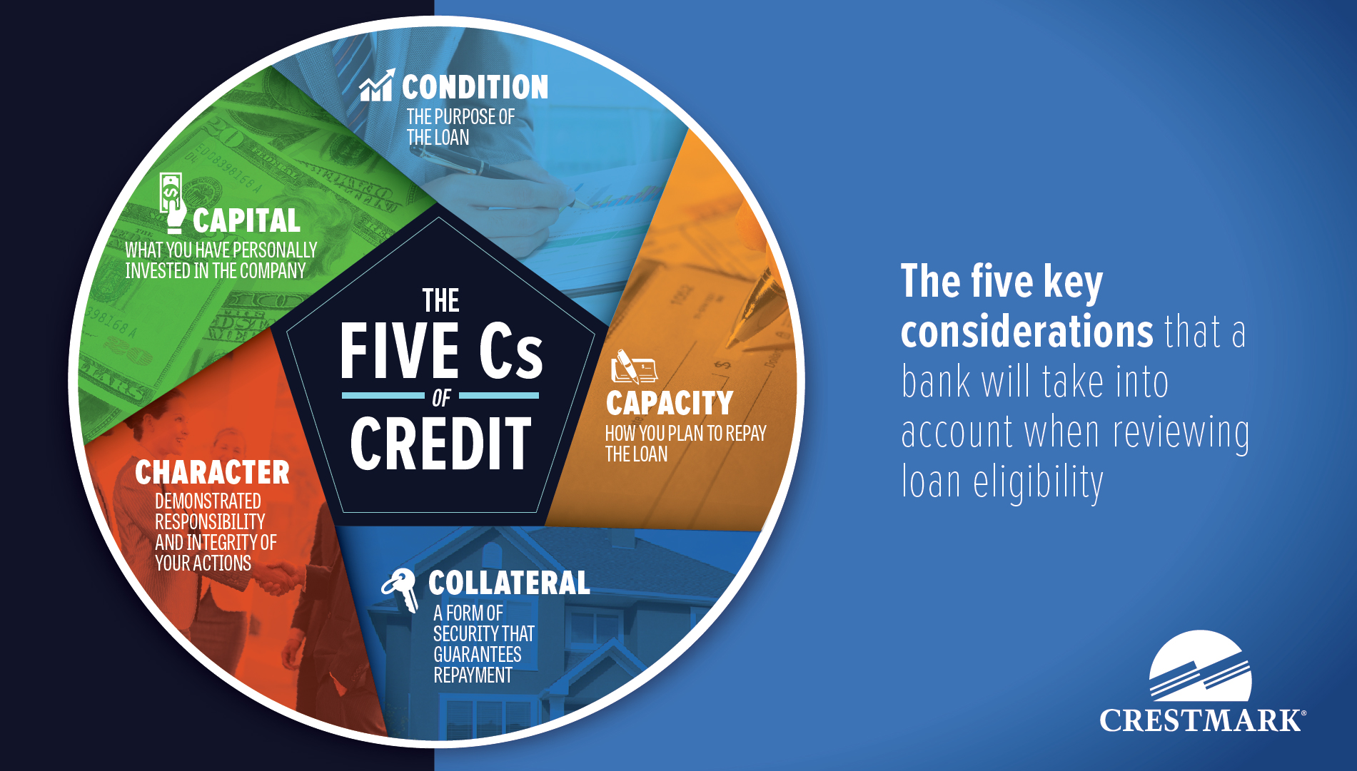 5cs of credit Six ways to make your next trade show count apr 04 2014 print special advisor to the national director of the minority business development agency i recently.